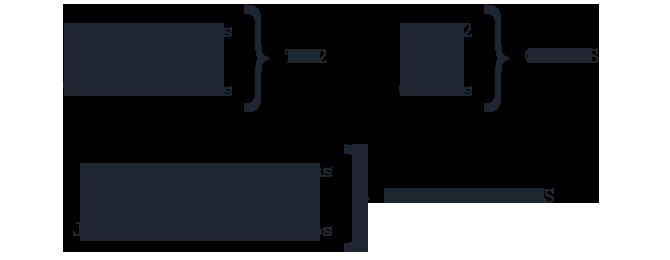diagramas 09cvirus